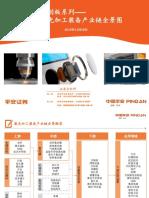 2019 科创板 激光加工装备产业链全景图