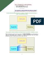 ELIO MOLLO - FLUIDO COSMICO UNIVERSAL