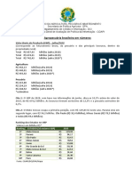 Agropecuária Brasileira em Números 08-2020