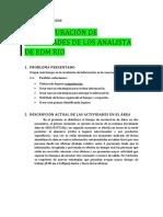 Estructura de los Analista de Estudio De Mercado