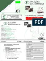 tabela pesos e medidas
