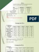 TD S5 Gestion Financière (1)