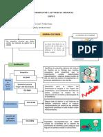 Resumen Normas ISO