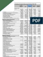 LHHS Senate Dem FY11 CR committee website (3-4-11)