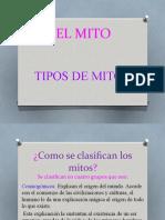 Castellano El Mito