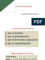 3 CLASIFICACION DEL DIBUJO