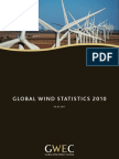 Global Wind Energy Council 2010 Statistics