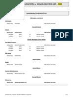 Liste des véhicules homologués FIA détail extensions au 21.05.2019