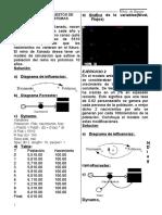 308288068 Ejercicios Propuestos de Dinamica de Sistemas