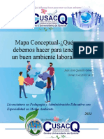 3142269311411-Juan Jose Quinillo- Mapa Conceptual-cultura Adminsitrativa