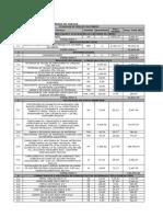 Planilhas de orçamentárias (modelo)