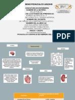 Practica salud publica. 3
