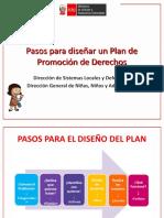 6 PASOS PARA HACER UN PLAN DE PROMOCION DE DERECHOS