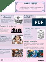 100 años de Paulo Freire