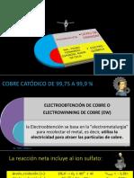 ELECTROBTENCION DE COBRE
