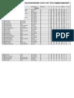 Званични резултати за 6. разред (Општинско такмичење из математике Смедеревске Паланке)