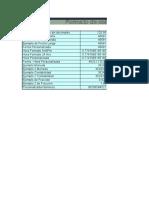 Ejercicio 1 - Formatos