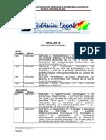 Actualización Normativa al 06 de Abril de 2021