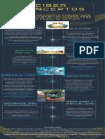 infografia ciber concepto
