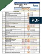 2019-03-01 DMI-V2-Catálogo Nuevos Códigos Retenciones con Ley 897