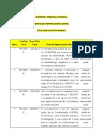 Controle de Leitura de Temas de Repercussão Geral - Stf - Atual. 01.03.2021