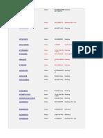 Base de Datos de Equipos