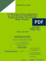 _Presentación  Pedagogia