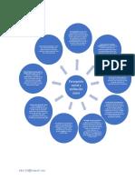 fase 3 psicologia social-adys-acevedo (1)