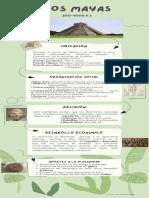 Infografia de Los Mayas