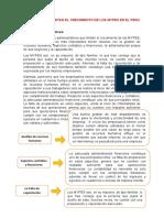 FACTORES QUE LIMITAN EL CRECIMIENTO DE LOS MYPES EN EL PERU