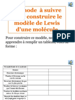 fiche-methode-modele-lewis