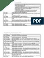 International Standard for Medical device