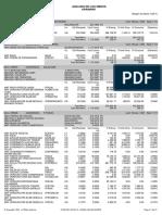 Analisis de los Menús 06.02 COMPLETO