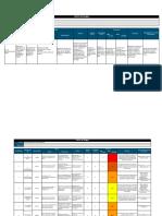 Matriz de Riesgos - Plantilla y ejemplo