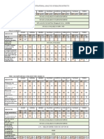 Situational Analysis of the Health District II for Submission 2009 t0 2010