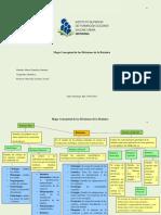 Mapa Conceptual de Las Divisiones de La Botanica