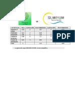 matriz del perfil competitivo