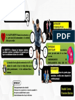 Infografía actividad física