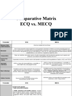 Comparative Matrix ECQ vs MECQ