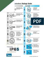 NE IP Reference Chart 0614