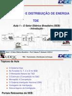 TDE.aula.01.20122.setor.eletrico.brasileiro