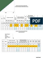 Form Analisis Pencapaian Kompetensi