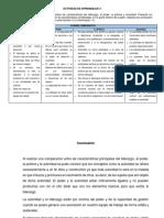 ACTIVIDAD DE APRENDIZAJE 1 - LIDERAZGO