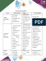 Cuadro comparativo y organizador grafico