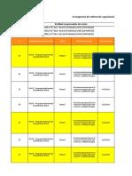1. Cronograma de talles_Meta 5 PI 2019 PNSR