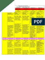 plan de lecciones febrero 15 a febrero 19