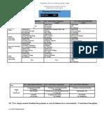 Planning EMD1 Master 1 2021