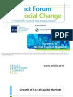 Growth of Social Capital Markets