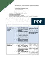 O Plano Nacional para a Segurança dos Doentes 2015-2020.docx