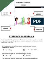 resumenppt-120616003253-phpapp01